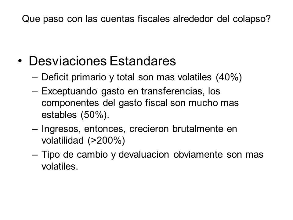 Que paso con las cuentas fiscales alrededor del colapso.