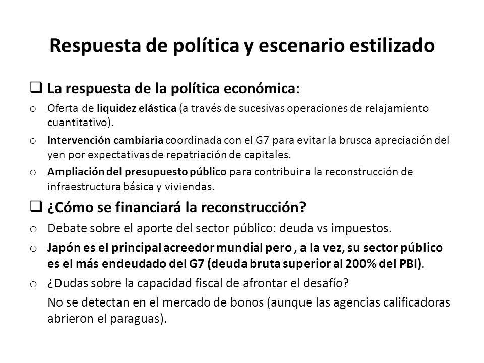 Respuesta de política y escenario estilizado  La respuesta de la política económica: o Oferta de liquidez elástica (a través de sucesivas operaciones de relajamiento cuantitativo).