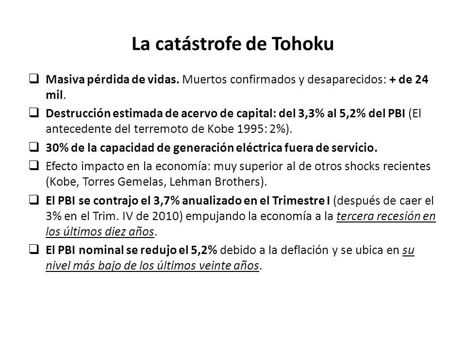 La catástrofe de Tohoku  Masiva pérdida de vidas.