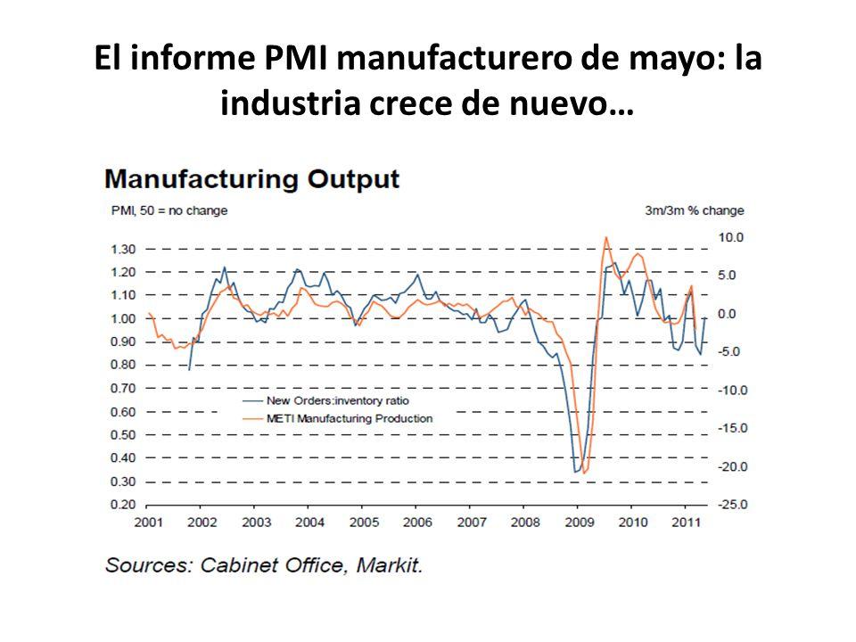 El informe PMI manufacturero de mayo: la industria crece de nuevo…