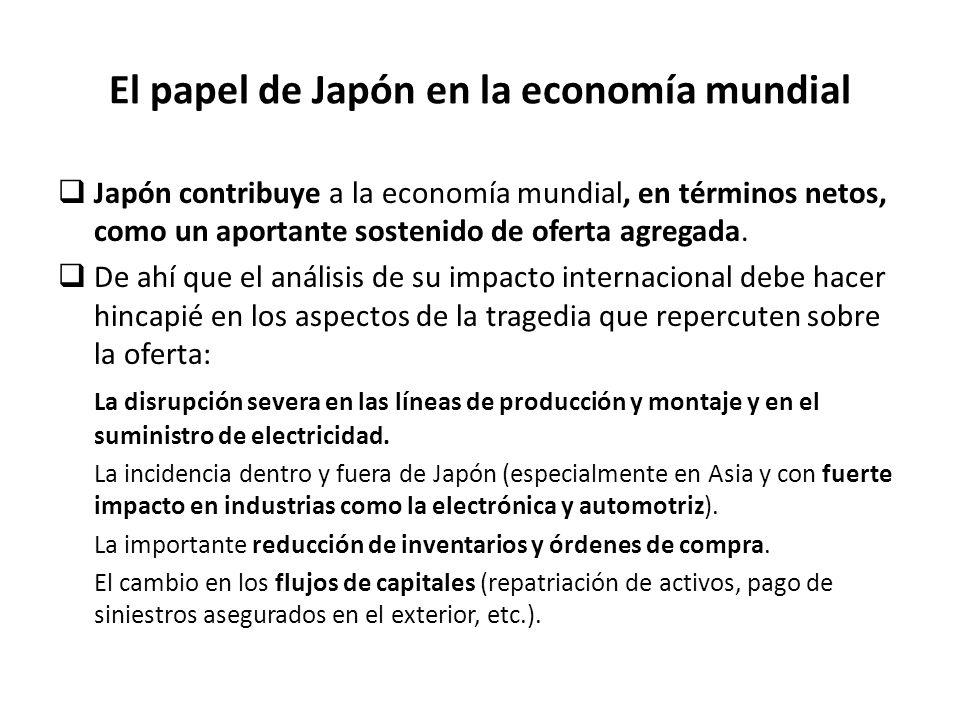 El papel de Japón en la economía mundial  Japón contribuye a la economía mundial, en términos netos, como un aportante sostenido de oferta agregada.