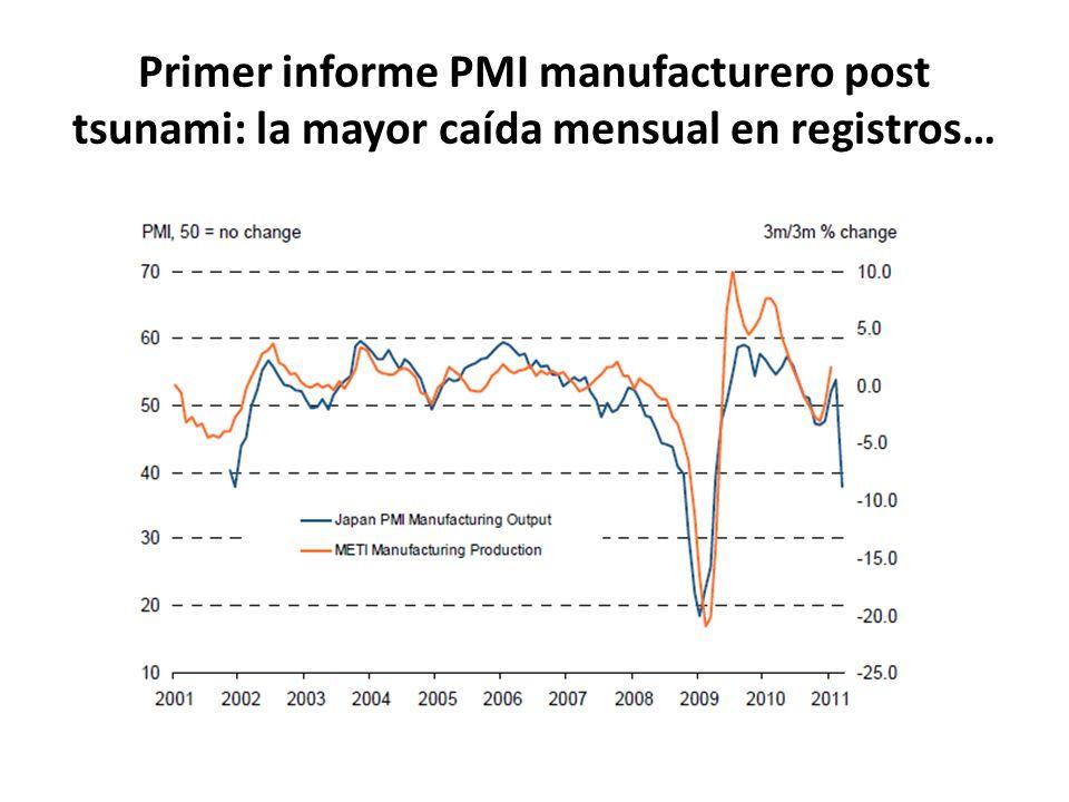 Primer informe PMI manufacturero post tsunami: la mayor caída mensual en registros…