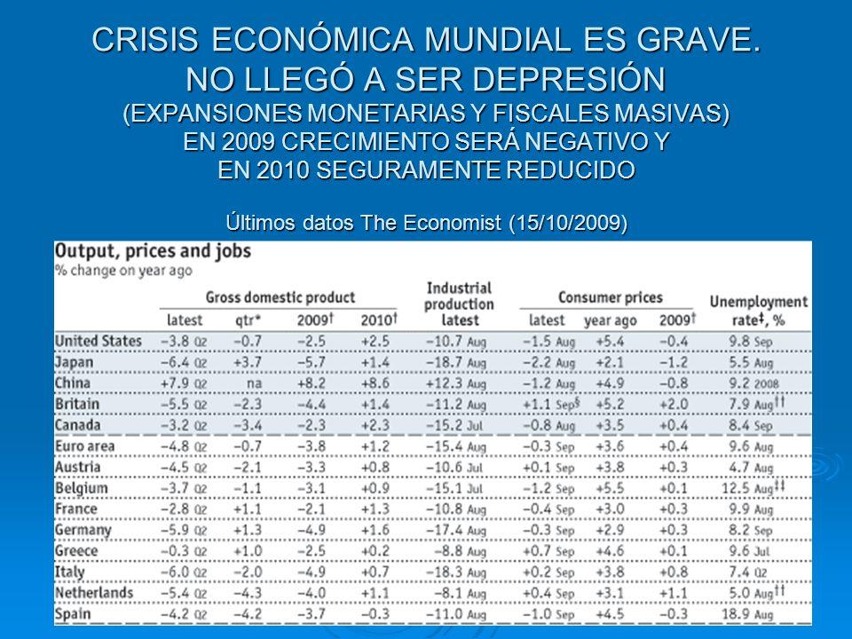 CRISIS ECONÓMICA MUNDIAL ES GRAVE.