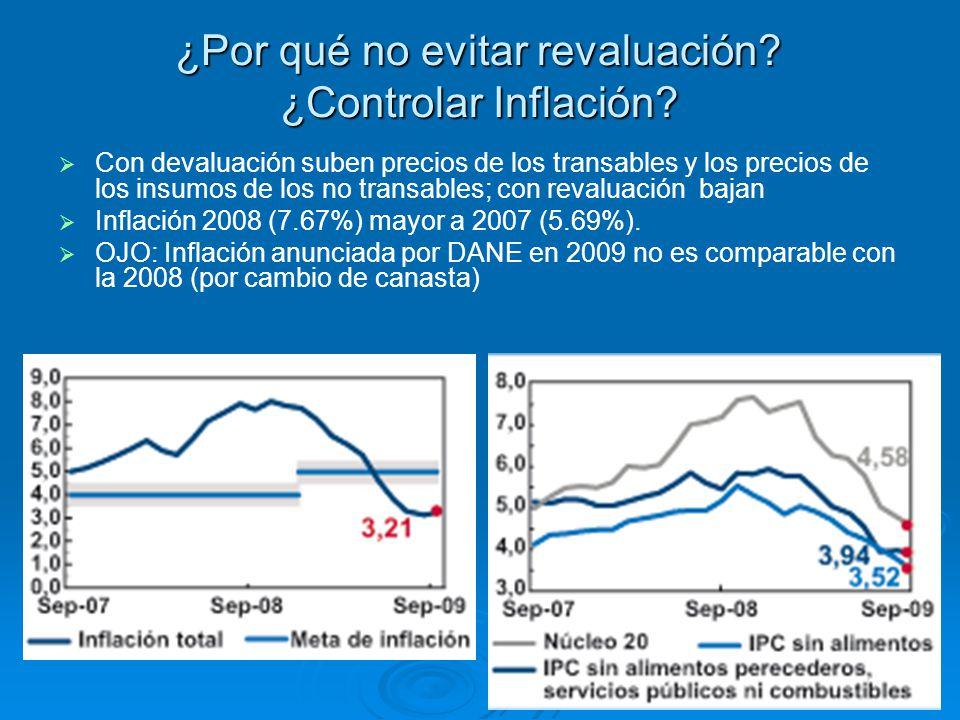¿Por qué no evitar revaluación. ¿Controlar Inflación.