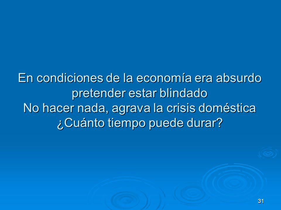 En condiciones de la economía era absurdo pretender estar blindado No hacer nada, agrava la crisis doméstica ¿Cuánto tiempo puede durar.