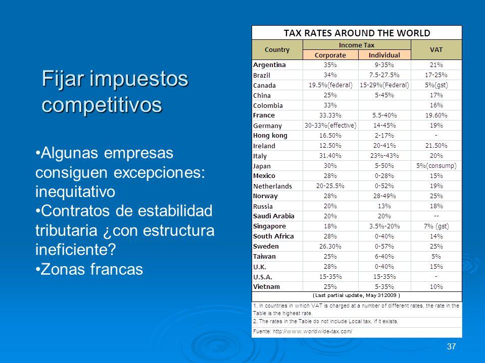37 Fijar impuestos competitivos Algunas empresas consiguen excepciones: inequitativo Contratos de estabilidad tributaria ¿con estructura ineficiente.