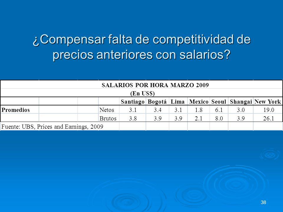 38 ¿Compensar falta de competitividad de precios anteriores con salarios