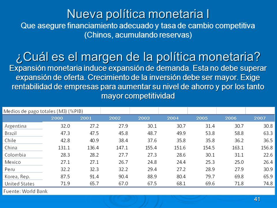 Nueva política monetaria I ¿Cuál es el margen de la política monetaria.