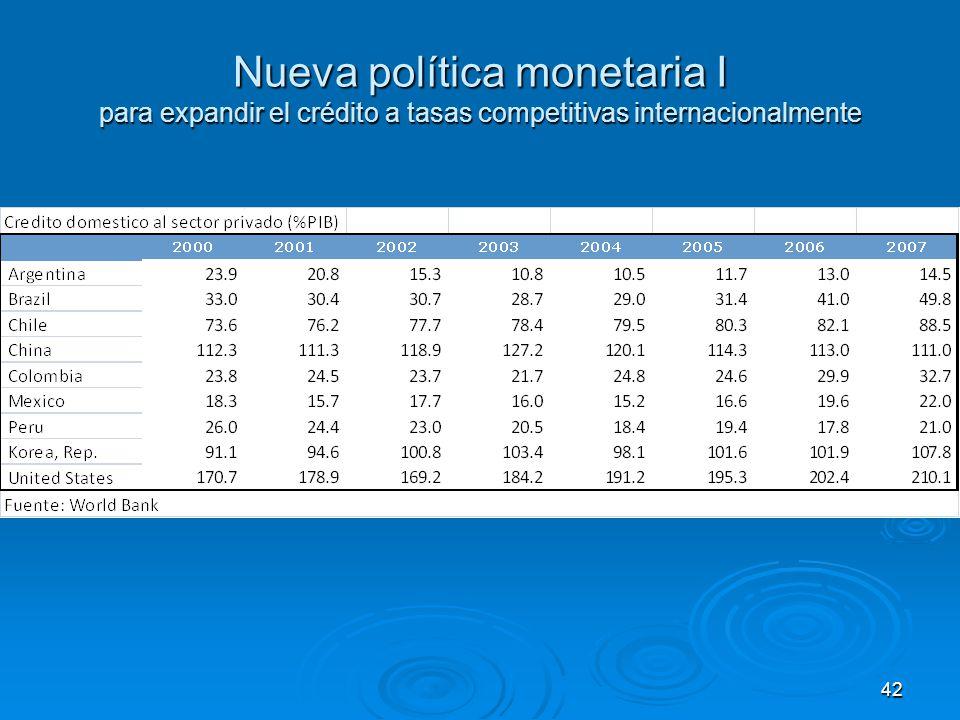 Nueva política monetaria I para expandir el crédito a tasas competitivas internacionalmente 42