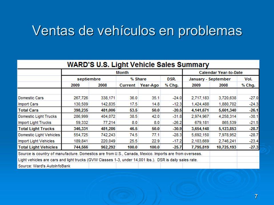 Ventas de vehículos en problemas 7