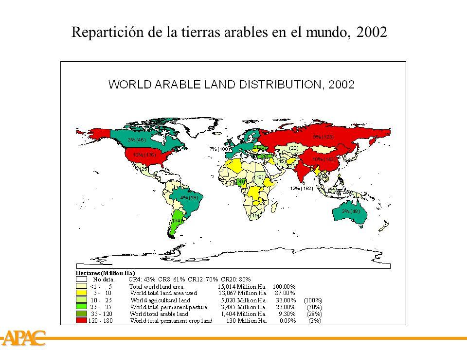 APCA Repartición de la tierras arables en el mundo, 2002