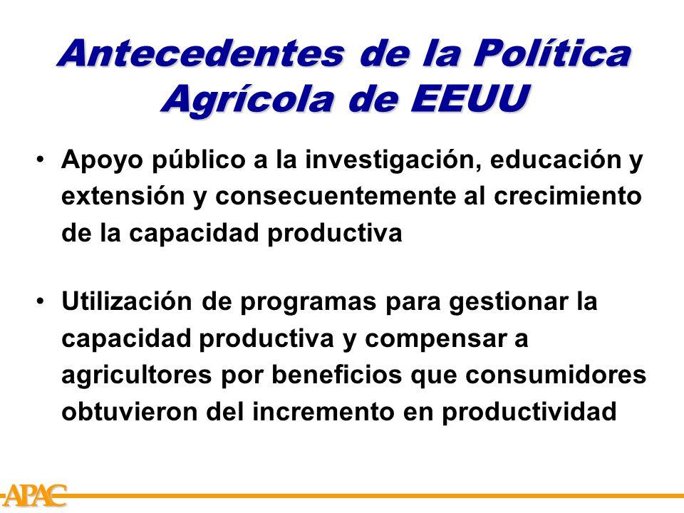 APCA Antecedentes de la Política Agrícola de EEUU Apoyo público a la investigación, educación y extensión y consecuentemente al crecimiento de la capacidad productiva Utilización de programas para gestionar la capacidad productiva y compensar a agricultores por beneficios que consumidores obtuvieron del incremento en productividad