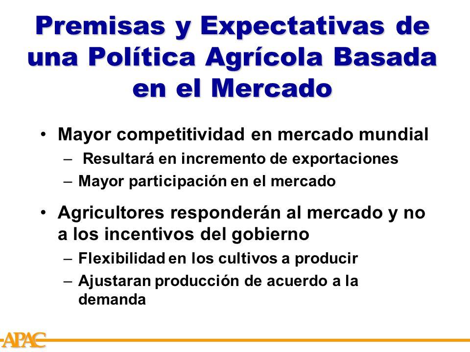 APCA Premisas y Expectativas de una Política Agrícola Basada en el Mercado Mayor competitividad en mercado mundial – Resultará en incremento de exportaciones –Mayor participación en el mercado Agricultores responderán al mercado y no a los incentivos del gobierno –Flexibilidad en los cultivos a producir –Ajustaran producción de acuerdo a la demanda