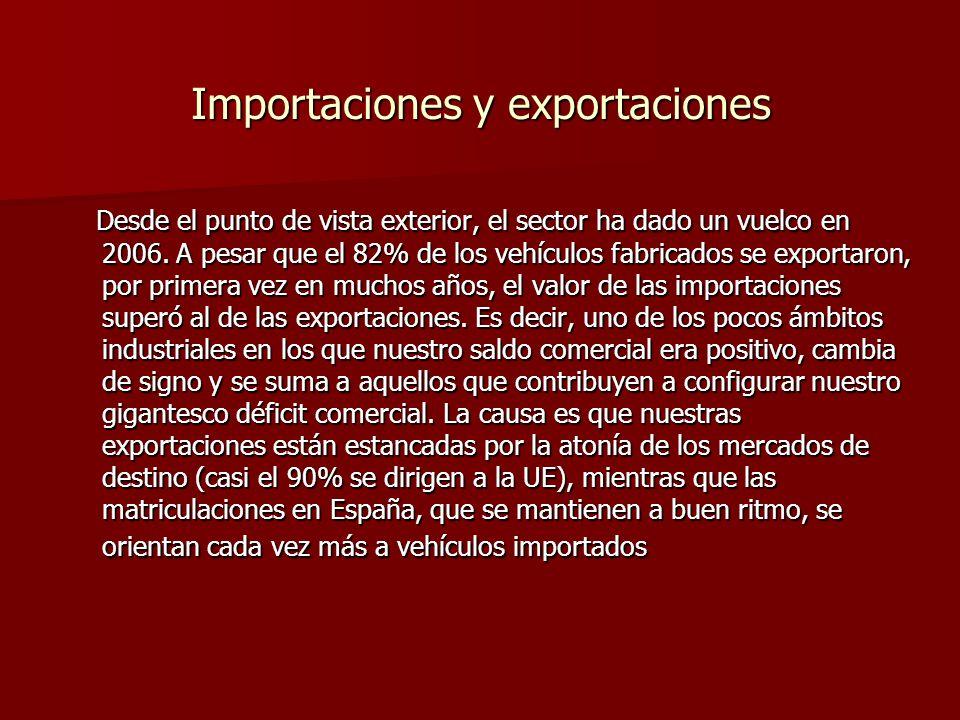 Importaciones y exportaciones Desde el punto de vista exterior, el sector ha dado un vuelco en 2006.