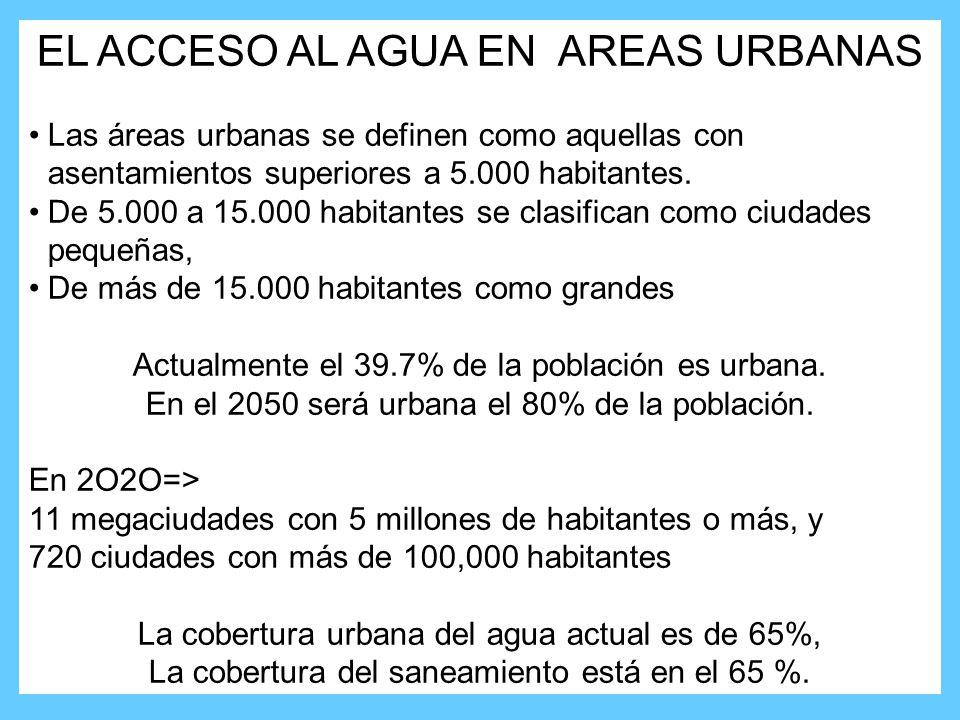 EL ACCESO AL AGUA EN AREAS URBANAS Las áreas urbanas se definen como aquellas con asentamientos superiores a 5.000 habitantes.