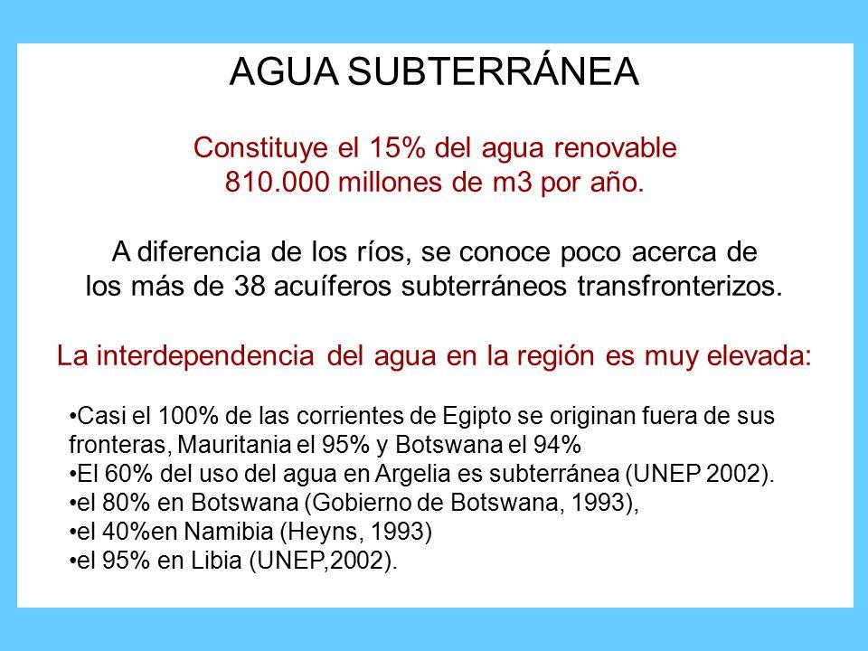 AGUA SUBTERRÁNEA Constituye el 15% del agua renovable 810.000 millones de m3 por año.