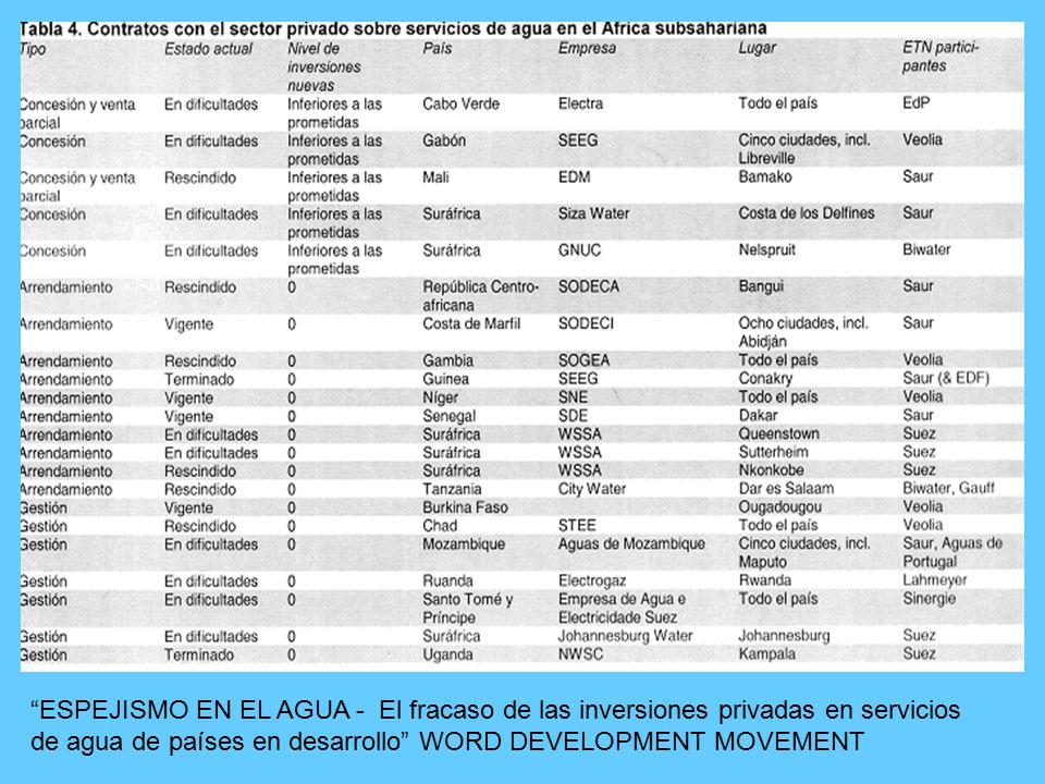 ESPEJISMO EN EL AGUA - El fracaso de las inversiones privadas en servicios de agua de países en desarrollo WORD DEVELOPMENT MOVEMENT