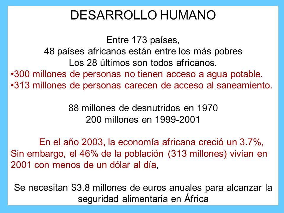 DESARROLLO HUMANO Entre 173 países, 48 países africanos están entre los más pobres Los 28 últimos son todos africanos.