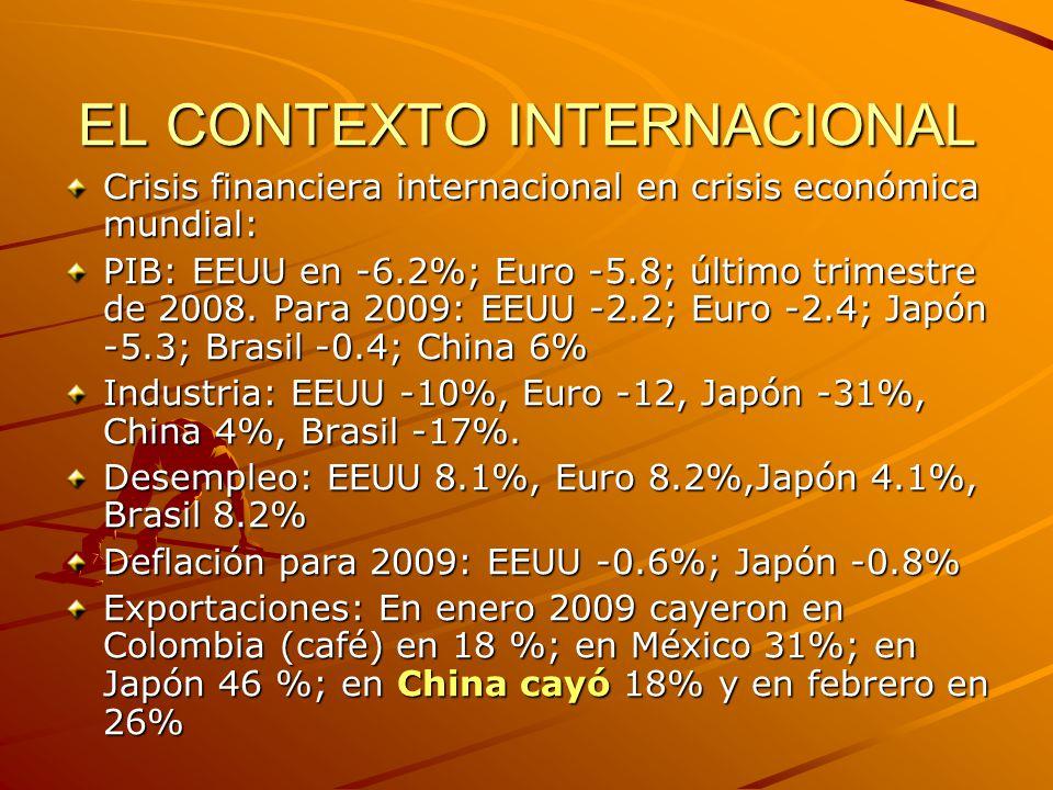 EL CONTEXTO INTERNACIONAL Crisis financiera internacional en crisis económica mundial: PIB: EEUU en -6.2%; Euro -5.8; último trimestre de 2008.