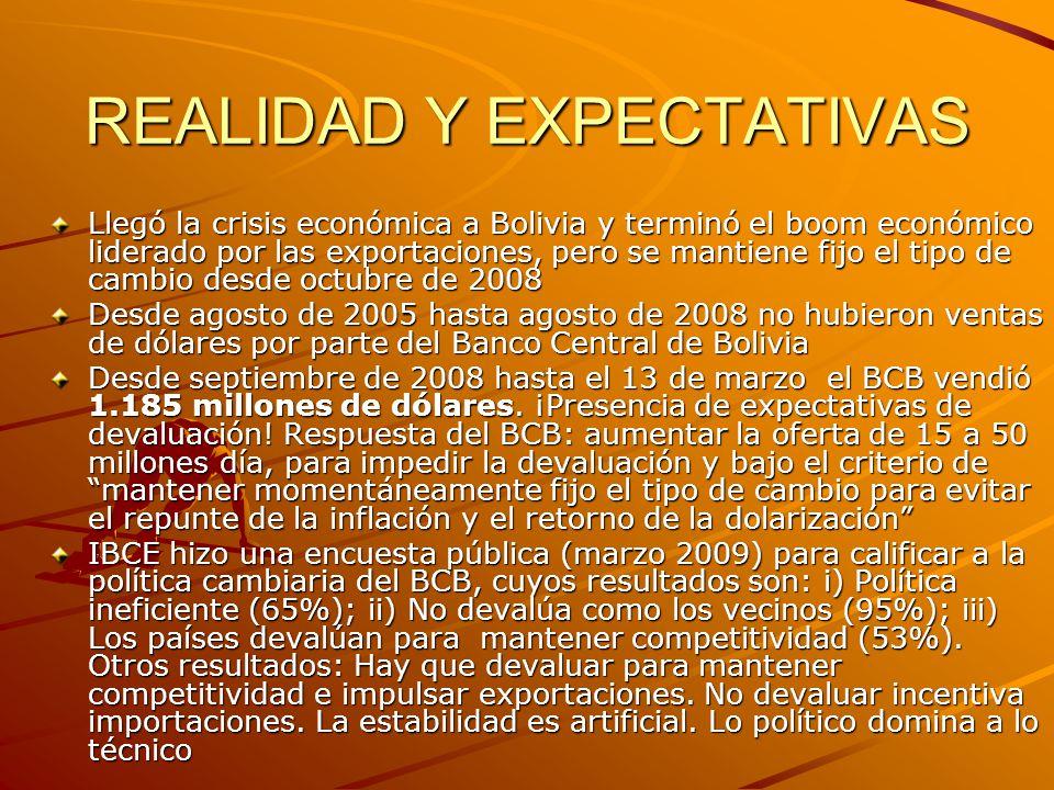 REALIDAD Y EXPECTATIVAS Llegó la crisis económica a Bolivia y terminó el boom económico liderado por las exportaciones, pero se mantiene fijo el tipo de cambio desde octubre de 2008 Desde agosto de 2005 hasta agosto de 2008 no hubieron ventas de dólares por parte del Banco Central de Bolivia Desde septiembre de 2008 hasta el 13 de marzo el BCB vendió 1.185 millones de dólares.