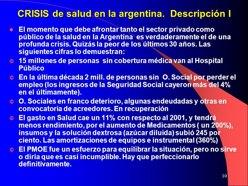 10 CRISIS de salud en la argentina.