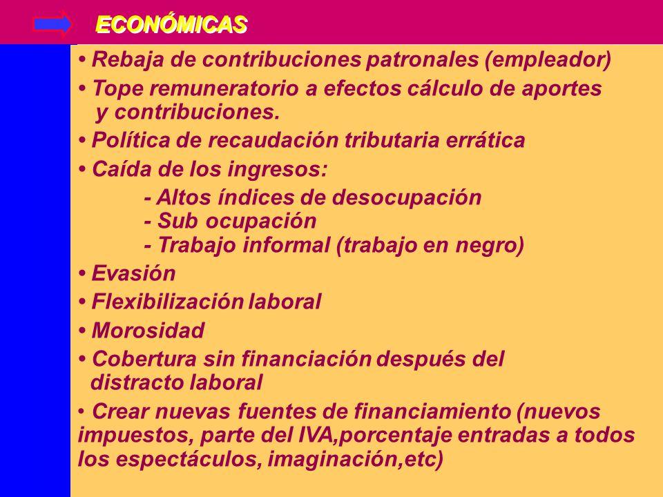 20 ECONÓMICAS Rebaja de contribuciones patronales (empleador) Tope remuneratorio a efectos cálculo de aportes y contribuciones.