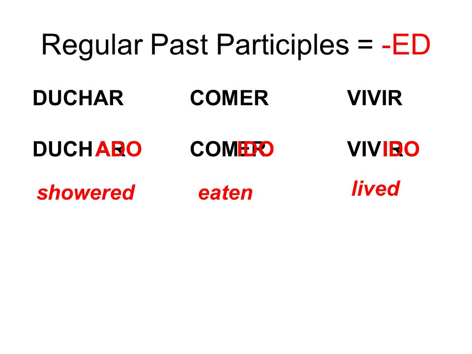 Regular Past Participles = -ED DUCHARCOMERVIVIR DUCHARADO showered COMERIDO eaten VIVIRIDO lived