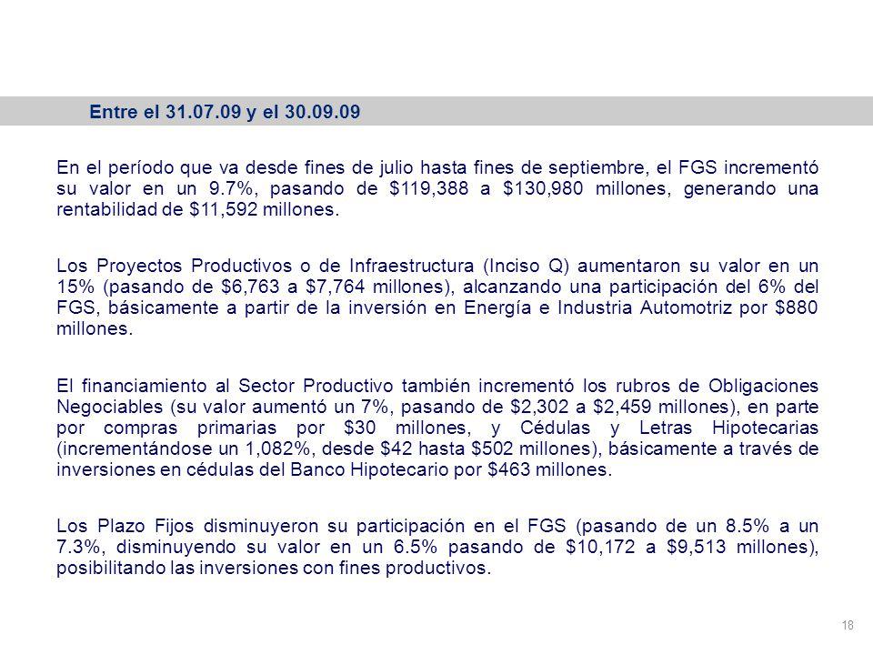 Variación de la cartera del FGS 18 Entre el 31.07.09 y el 30.09.09 En el período que va desde fines de julio hasta fines de septiembre, el FGS incrementó su valor en un 9.7%, pasando de $119,388 a $130,980 millones, generando una rentabilidad de $11,592 millones.