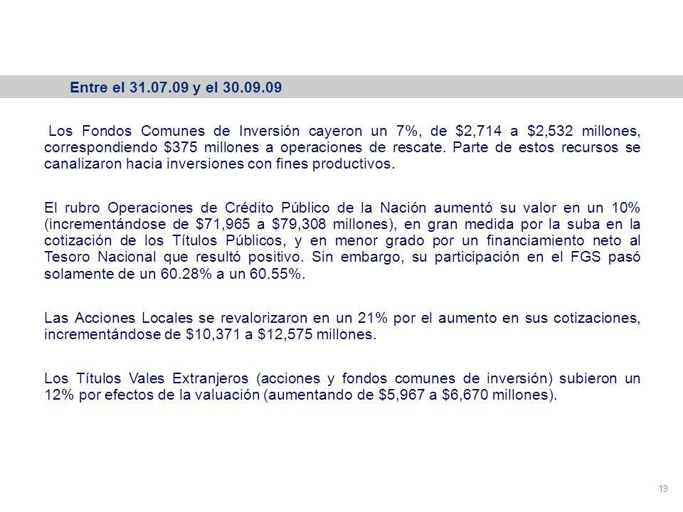 Variación de la cartera del FGS 19 Entre el 31.07.09 y el 30.09.09 Los Fondos Comunes de Inversión cayeron un 7%, de $2,714 a $2,532 millones, correspondiendo $375 millones a operaciones de rescate.