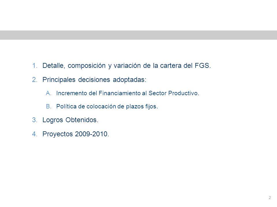 1.Detalle, composición y variación de la cartera del FGS.