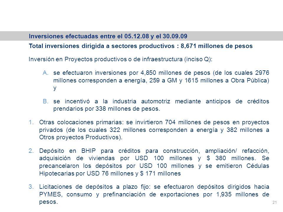 Financiamiento a la Economía Productiva Inversiones efectuadas entre el 05.12.08 y el 30.09.09 21 Total inversiones dirigida a sectores productivos : 8,671 millones de pesos Inversión en Proyectos productivos o de infraestructura (inciso Q): A.se efectuaron inversiones por 4,850 millones de pesos (de los cuales 2976 millones corresponden a energía, 259 a GM y 1615 millones a Obra Pública) y B.se incentivó a la industria automotriz mediante anticipos de créditos prendarios por 338 millones de pesos.