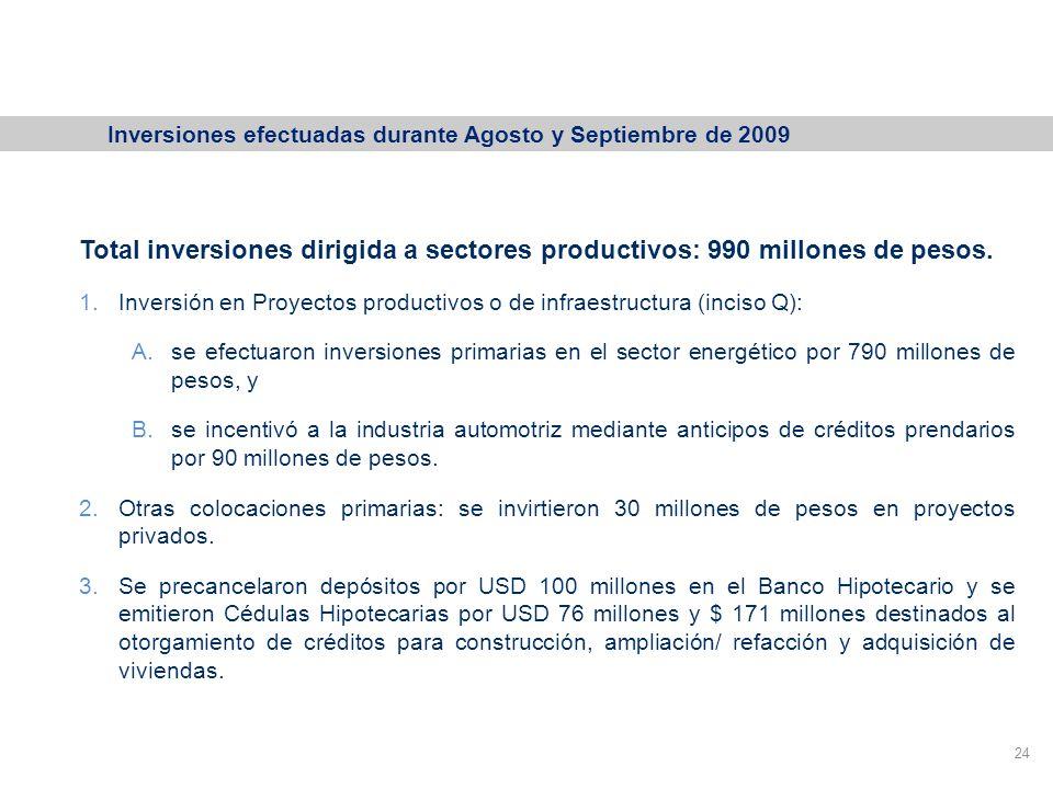 Financiamiento a la Economía Productiva Inversiones efectuadas durante Agosto y Septiembre de 2009 24 Total inversiones dirigida a sectores productivos: 990 millones de pesos.