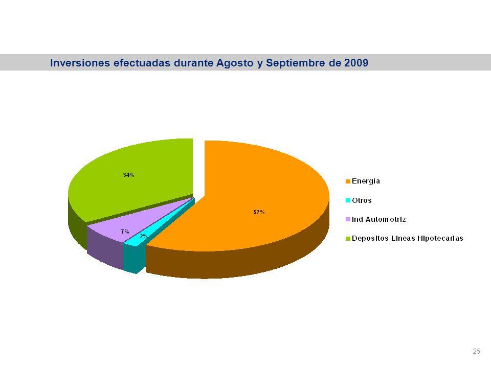 Financiamiento por sectores 25 Inversiones efectuadas durante Agosto y Septiembre de 2009