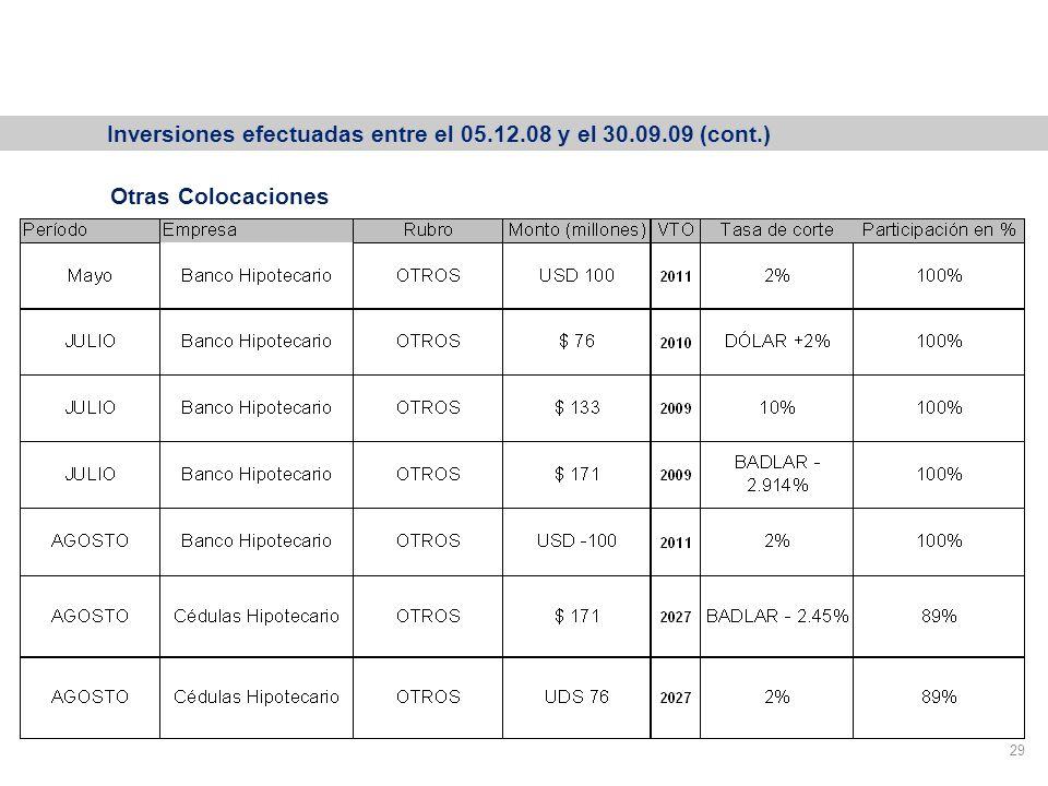 Participación Colocaciones Primarias Productivas 29 Otras Colocaciones Inversiones efectuadas entre el 05.12.08 y el 30.09.09 (cont.)