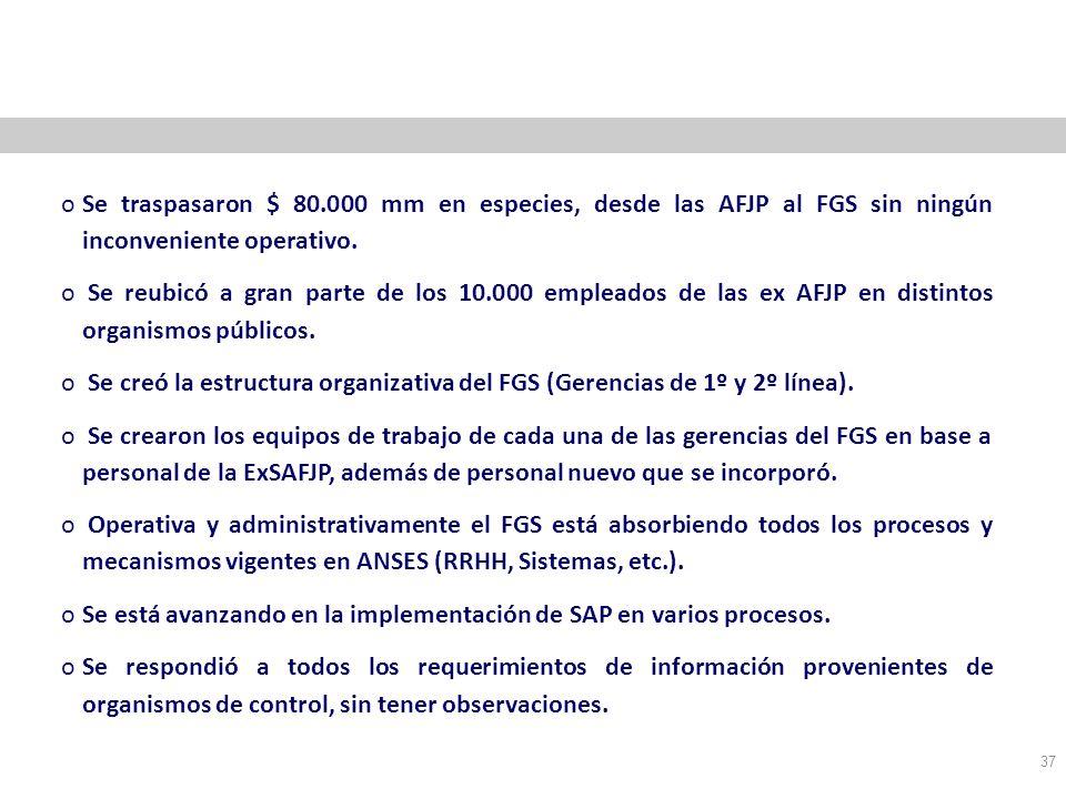 Logros Obtenidos hasta la fecha oSe traspasaron $ 80.000 mm en especies, desde las AFJP al FGS sin ningún inconveniente operativo.