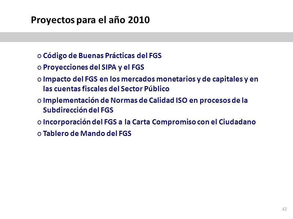 Proyectos para el año 2010 oCódigo de Buenas Prácticas del FGS oProyecciones del SIPA y el FGS oImpacto del FGS en los mercados monetarios y de capitales y en las cuentas fiscales del Sector Público oImplementación de Normas de Calidad ISO en procesos de la Subdirección del FGS oIncorporación del FGS a la Carta Compromiso con el Ciudadano oTablero de Mando del FGS 43