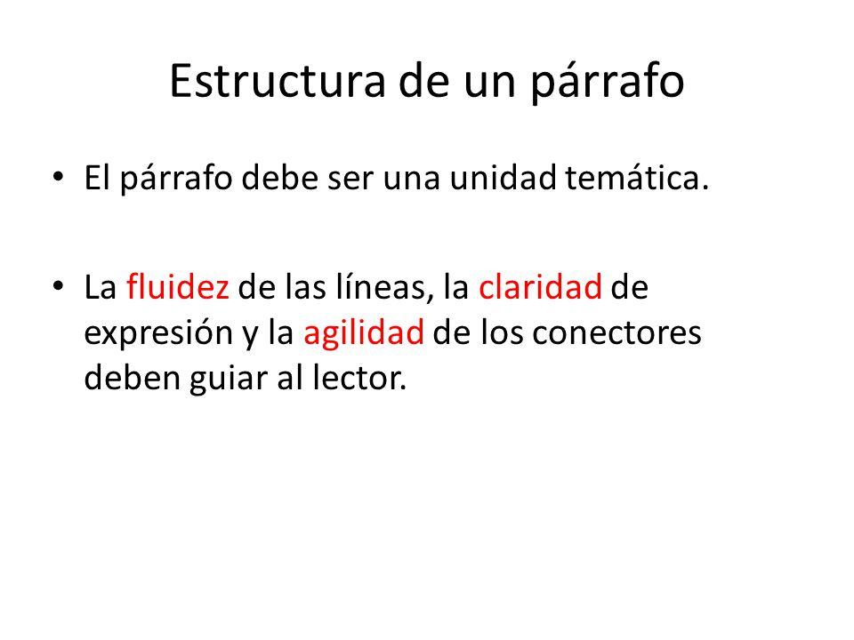 Estructura de un párrafo El párrafo debe ser una unidad temática.