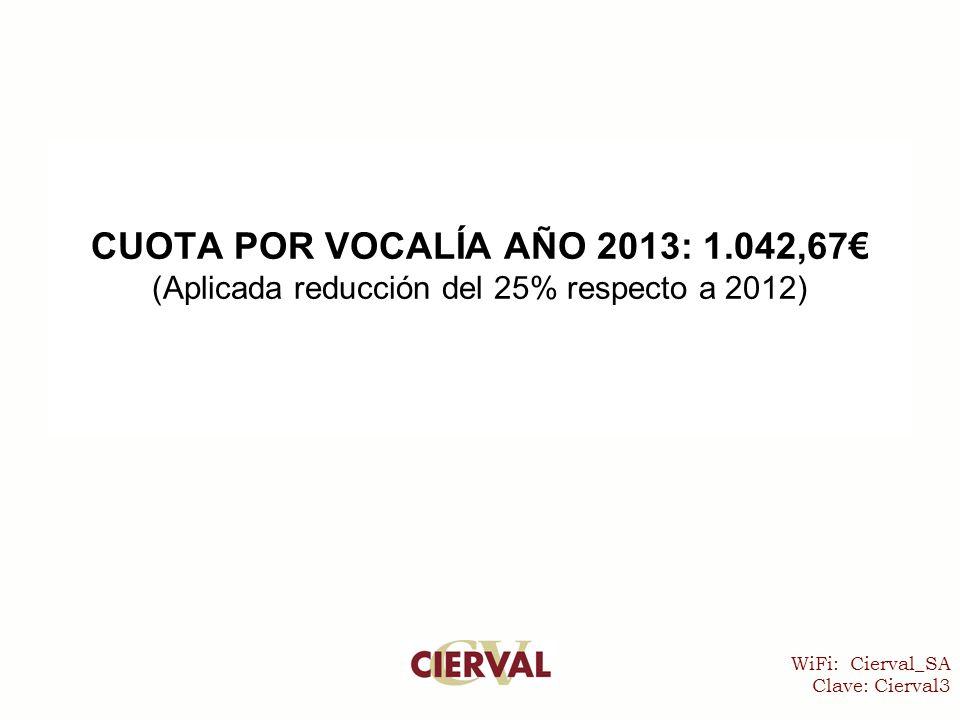 WiFi: Cierval_SA Clave: Cierval3 CUOTA POR VOCALÍA AÑO 2013: 1.042,67€ (Aplicada reducción del 25% respecto a 2012)