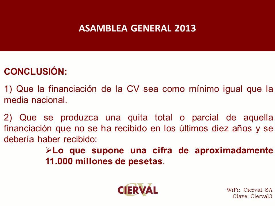 WiFi: Cierval_SA Clave: Cierval3 CONCLUSIÓN: 1) Que la financiación de la CV sea como mínimo igual que la media nacional.