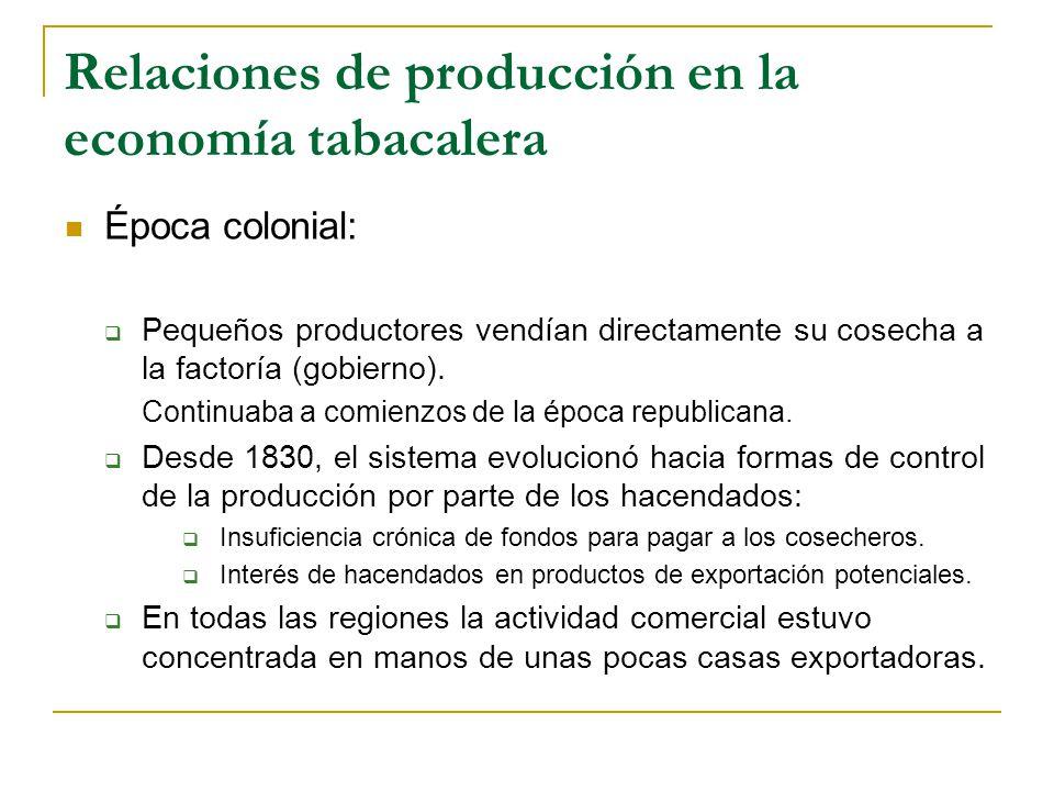Relaciones de producción en la economía tabacalera Época colonial:  Pequeños productores vendían directamente su cosecha a la factoría (gobierno).