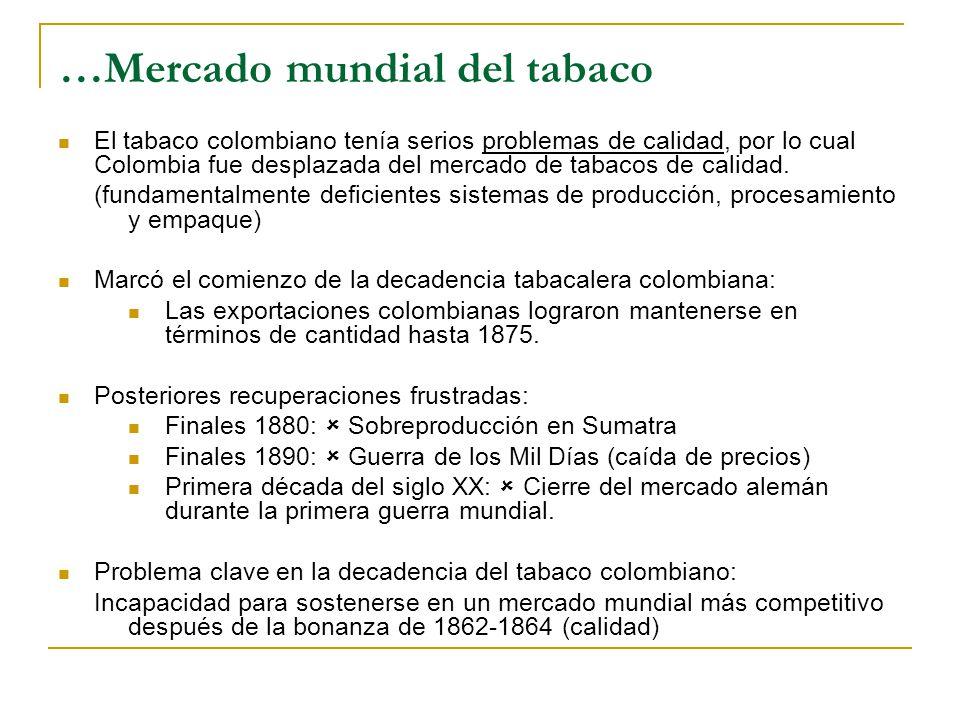 …Mercado mundial del tabaco El tabaco colombiano tenía serios problemas de calidad, por lo cual Colombia fue desplazada del mercado de tabacos de calidad.