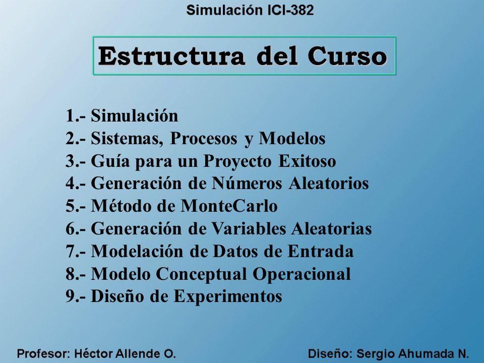 Estructura del Curso 1.- Simulación 2.- Sistemas, Procesos y Modelos 3.- Guía para un Proyecto Exitoso 4.- Generación de Números Aleatorios 5.- Método de MonteCarlo 6.- Generación de Variables Aleatorias 7.- Modelación de Datos de Entrada 8.- Modelo Conceptual Operacional 9.- Diseño de Experimentos