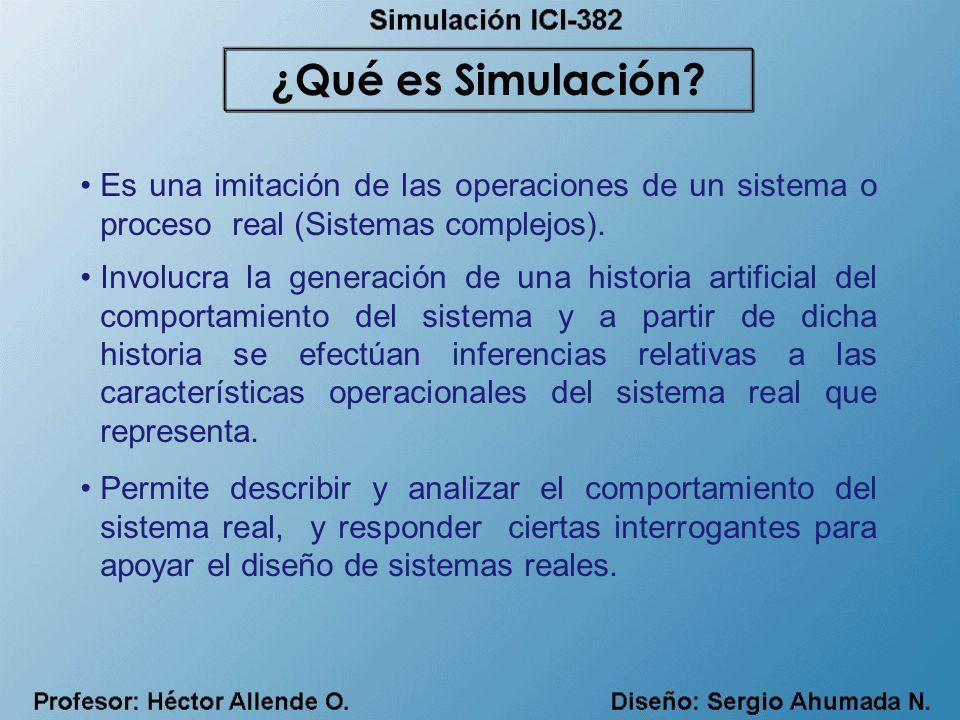 Es una imitación de las operaciones de un sistema o proceso real (Sistemas complejos).