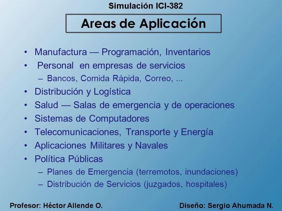 Manufactura — Programación, Inventarios Personal en empresas de servicios –Bancos, Comida Rápida, Correo,...
