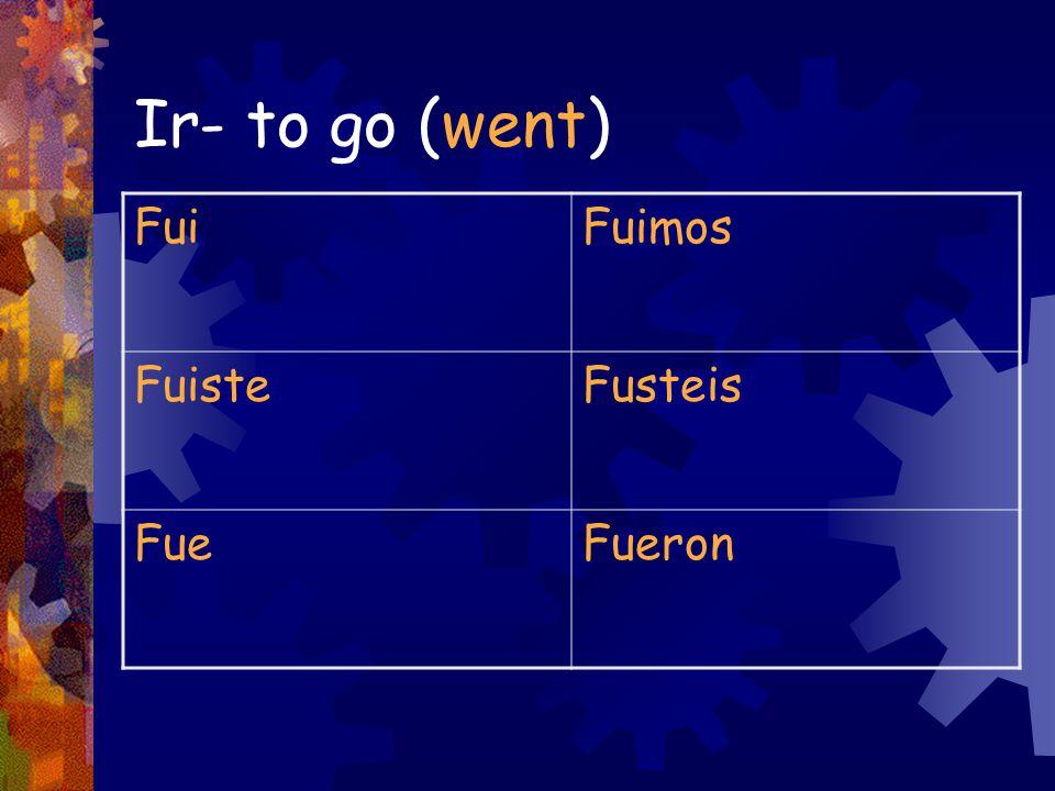 Ser-to be (was) FuiFuimos FuisteFuisteis FueFueron
