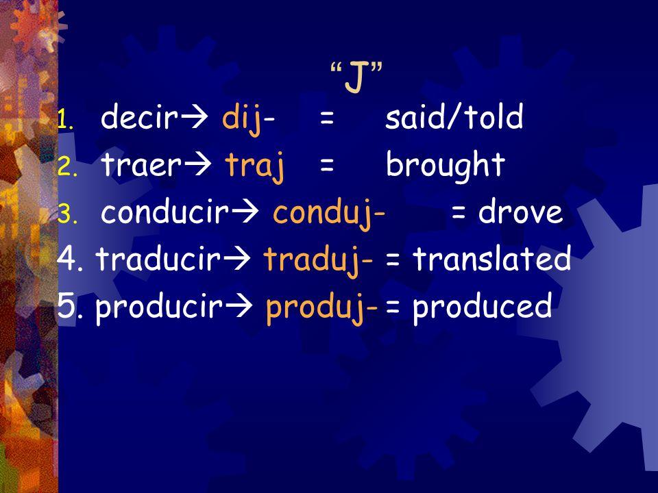 U U 1. estar  estuv-=was 2. poder  pud-=could 3.