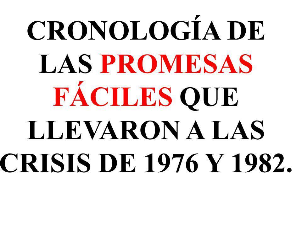CRONOLOGÍA DE LAS PROMESAS FÁCILES QUE LLEVARON A LAS CRISIS DE 1976 Y 1982.