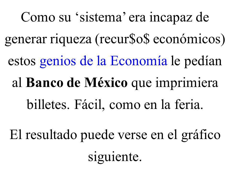 Como su 'sistema' era incapaz de generar riqueza (recur$o$ económicos) estos genios de la Economía le pedían al Banco de México que imprimiera billetes.