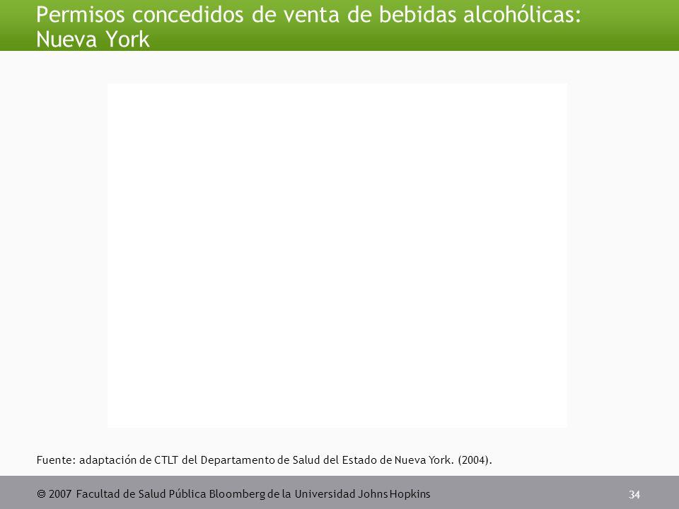  2007 Facultad de Salud Pública Bloomberg de la Universidad Johns Hopkins 34 Permisos concedidos de venta de bebidas alcohólicas: Nueva York Fuente: adaptación de CTLT del Departamento de Salud del Estado de Nueva York.