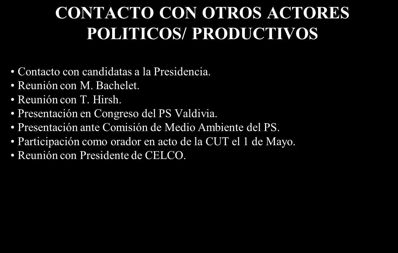 CONTACTO CON OTROS ACTORES POLITICOS/ PRODUCTIVOS Contacto con candidatas a la Presidencia.